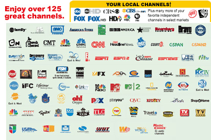 Premium Channels Are Available For 12 Or Less Per Package